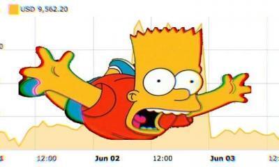 Bart Formasyonu Tekrarlanacak!