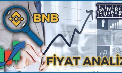 Binance Coin (BNB) Fiyat Analizi 16.10.2020
