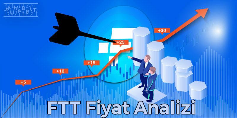 FTX Token FTT Fiyat Analizi 12.04.2021