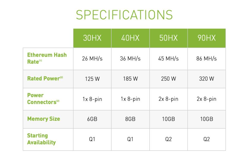 nvidia mining muhabbit 960x600 - Son Dakika! Nvidia Madenci Serisini Duyurdu!