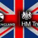 İngiltere Merkez Bankası CBDC'leri Araştırıyor!