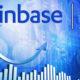 Coinbase PRO, Dogecoin'i (DOGE) Listeliyor!