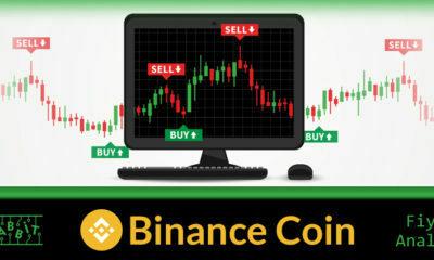 Binance Coin BNB Fiyat Analizi 30.09.2021