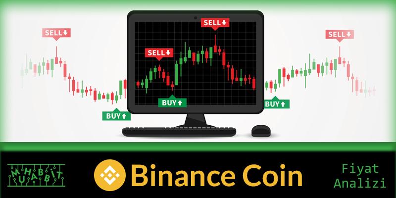 BNB Fiyat Analizi 2-2