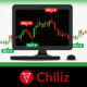 CHZ Fiyat Analizi 3-1