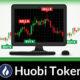 Huobi Token HT Fiyat Analizi 13.09.2021