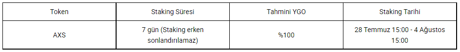 """Screenshot 3 3 - Huobi Earn, Yüzde 100'e Varan """"AXS"""" YGO Fırsatı Sunuyor!"""