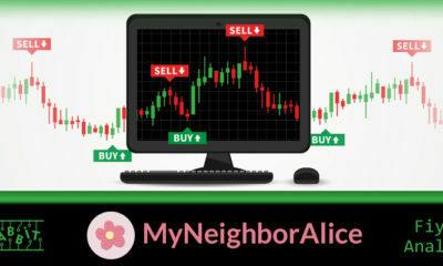 MyNeighborAlice ALICE Fiyat Analizi 10.10.2021