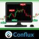 Conflux CFX Fiyat Analizi 26.07.2021