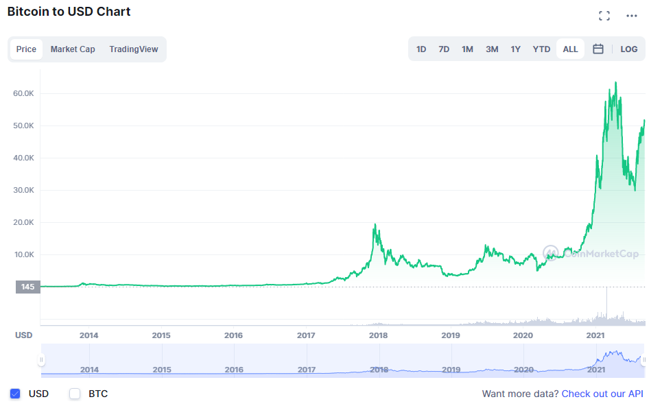 BTC Fiyat - Ethereum Vadeli İşlem Açık Pozisyonları Rekor Kırıyor!