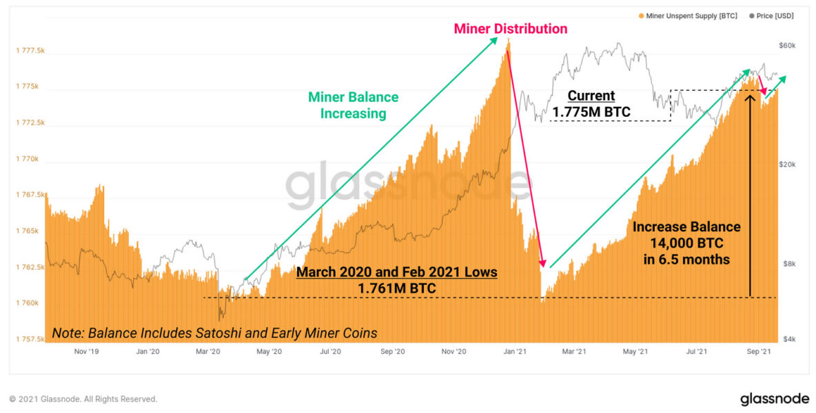 Bitcoin 1184x600 - Madenciler Bitcoin Biriktirmeye Devam Ediyor!