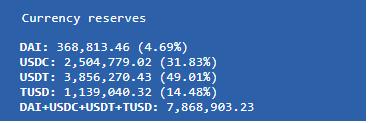 Ekran Resmi 2021 09 06 14.24.04 - Curve Finance Nedir?
