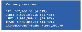 Ekran Resmi 2021 09 06 14.50.14 - Curve Finance Nedir?