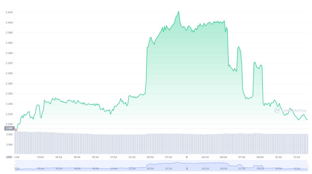 LBTC 1072x600 - Grupo Elektra, Bitcoin Lightning'i Ödeme Olarak Kabul Edecek!