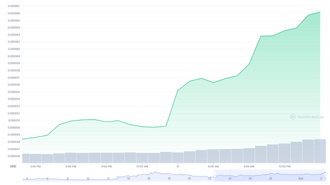 flokicoin 1068x600 - Elon Musk, Köpeği Floki Hakkında Tweet Attı! Floki Yüzde 40 Yükseldi!
